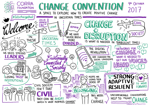 Corra Foundation Change Convention