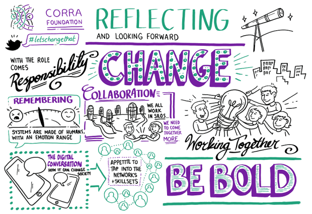 The Corra Foundation - Reflecting and looking forward