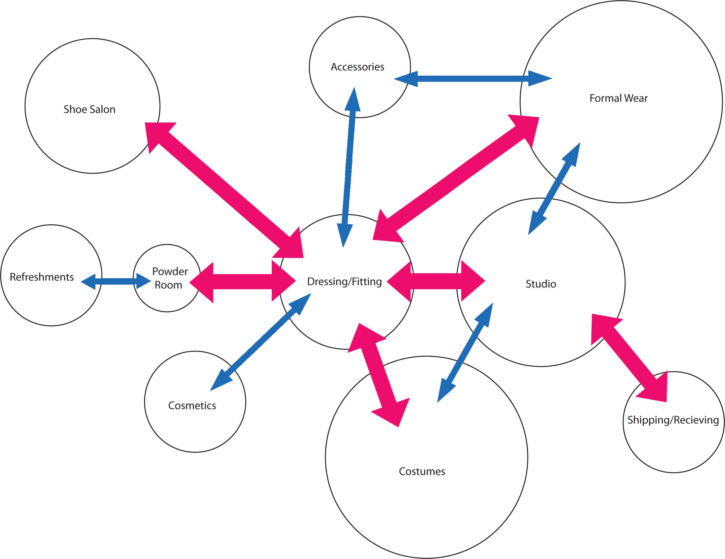 space diagram rv power interior planning free engine