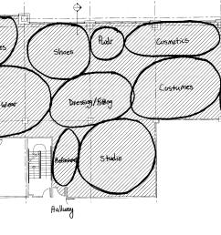 retail chelsea s design blog [ 3212 x 2124 Pixel ]