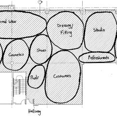 Master Plan Architecture Bubble Diagram Sunl 150cc Scooter Wiring Senior Capstone Project Part 1 Chelsea 39s Design Blog