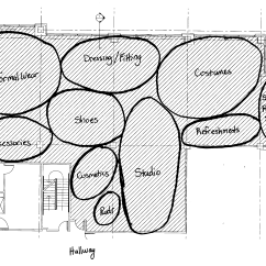 Master Plan Architecture Bubble Diagram Kenmore 90 Series Dryer Parts Fashion Chelsea 39s Design Blog