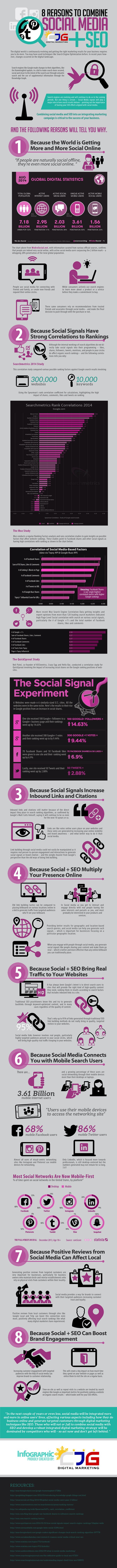 8 Reasons to Combine Social Media and SEO (Infographic) - An Infographic from CJG Digital Marketing