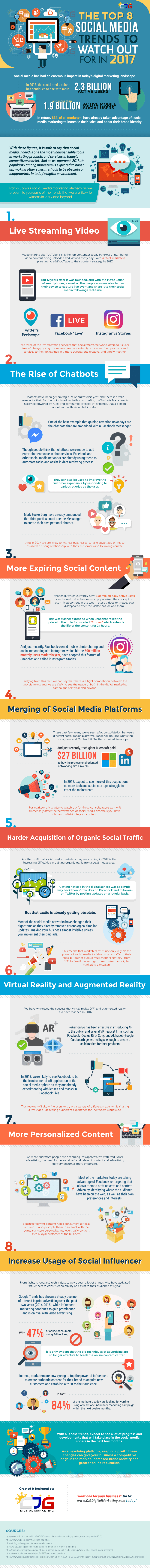 The Top 8 Hottest Social Media Marketing Trends in 2017 (Infographic)