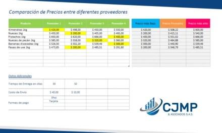 Descarga gratis: Formato comparativo de precios y Proveedores (Excel)