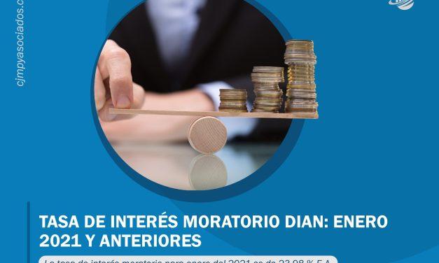 Tasa de interés moratorio DIAN: Enero 2021 y anteriores