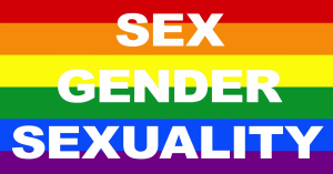 Sex Gender Sexuality