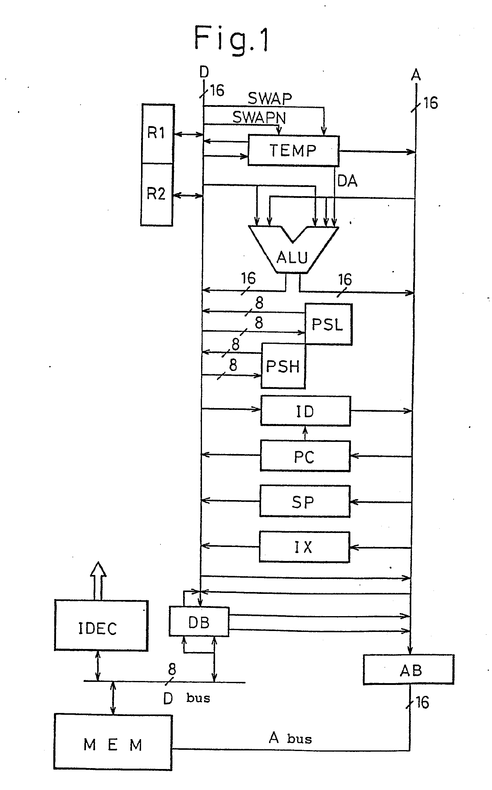 Central Processing Unit Diagram