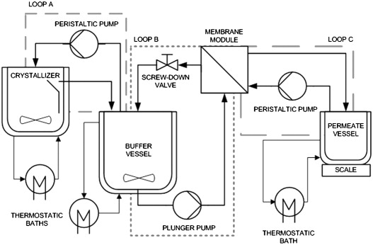 Process Flow Diagram Symbols Chemical Engineering