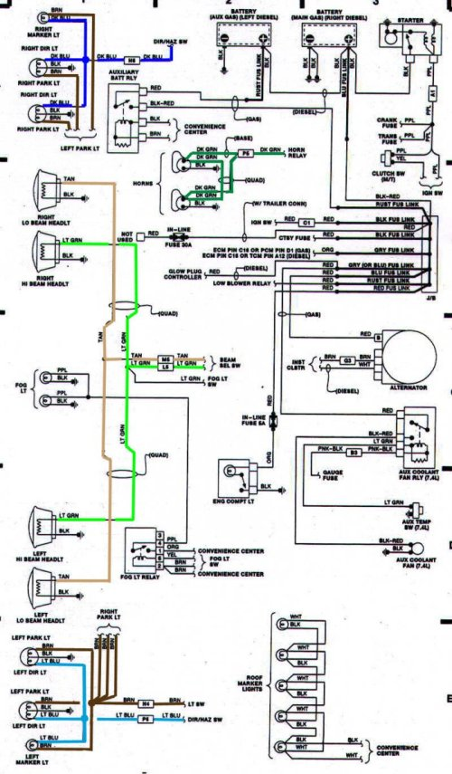 small resolution of chevy blazer wiring harness diagram wiring diagram sheet k5 blazer headlight wiring diagram chevy blazer wiring