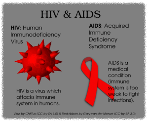 health_hiv_aids