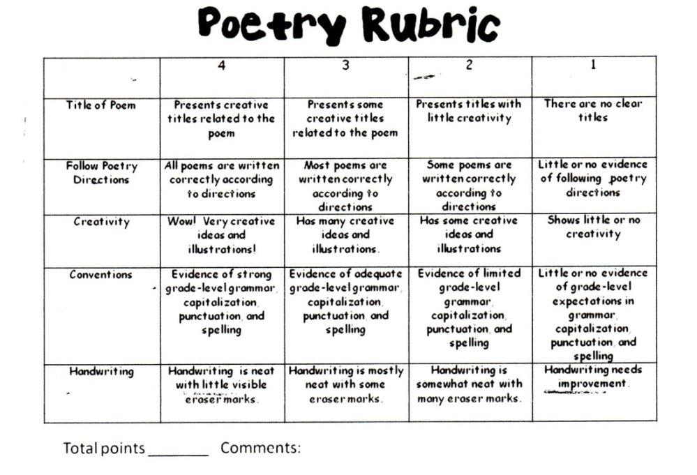medium resolution of Poetry Lesson Plan - Corinne Koval