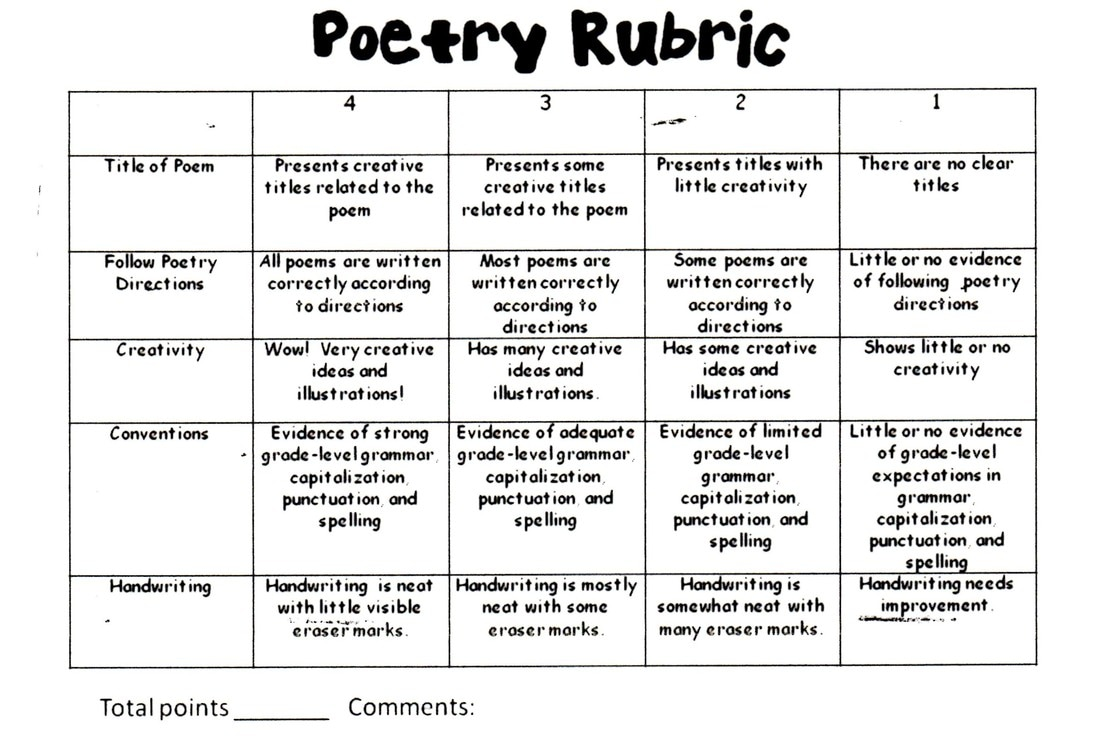 hight resolution of Poetry Lesson Plan - Corinne Koval