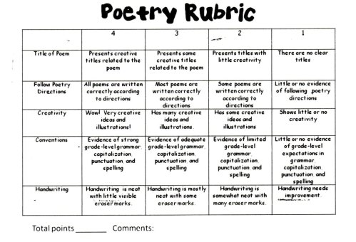 small resolution of Poetry Lesson Plan - Corinne Koval