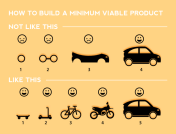 how-to-build-a-great-product-mvp