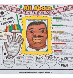 Math Activities For Black History Month - The Best Picture History [ 1053 x 1497 Pixel ]