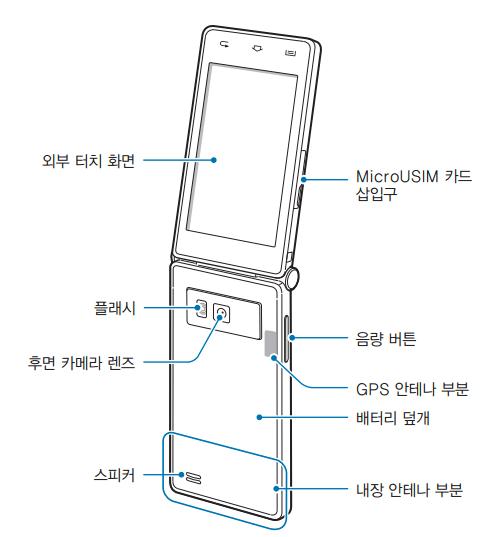 Samsung pondrá a la venta el Galaxy Folder, un teléfono