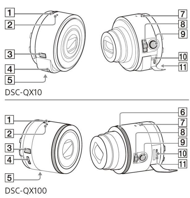 Se filtran detalles de las lentes de Sony para