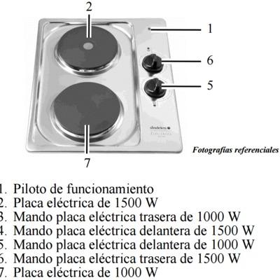 Cambio de encimera elctrica modelo ce2435 sindelen