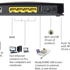 Telecom Network Diagram Microsoft Siemens Sub Panel Wiring Document Moved