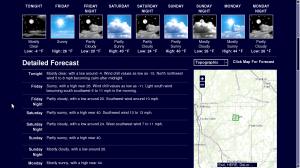 NWS forecast screenshot