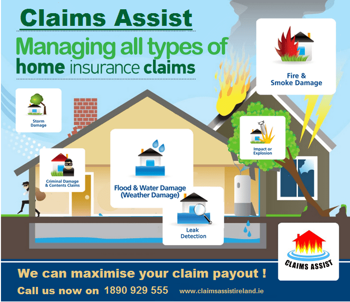 loss assessors Dublin | insurance claims assessor | insurance   assessors Galway | home insurance claims advice
