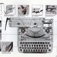 Manual Typewriter Diagram Pioneer Deh P4400 Wiring Diy  Claire La Secretaire