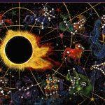 Découvrez votre façon de conduire en astrologie
