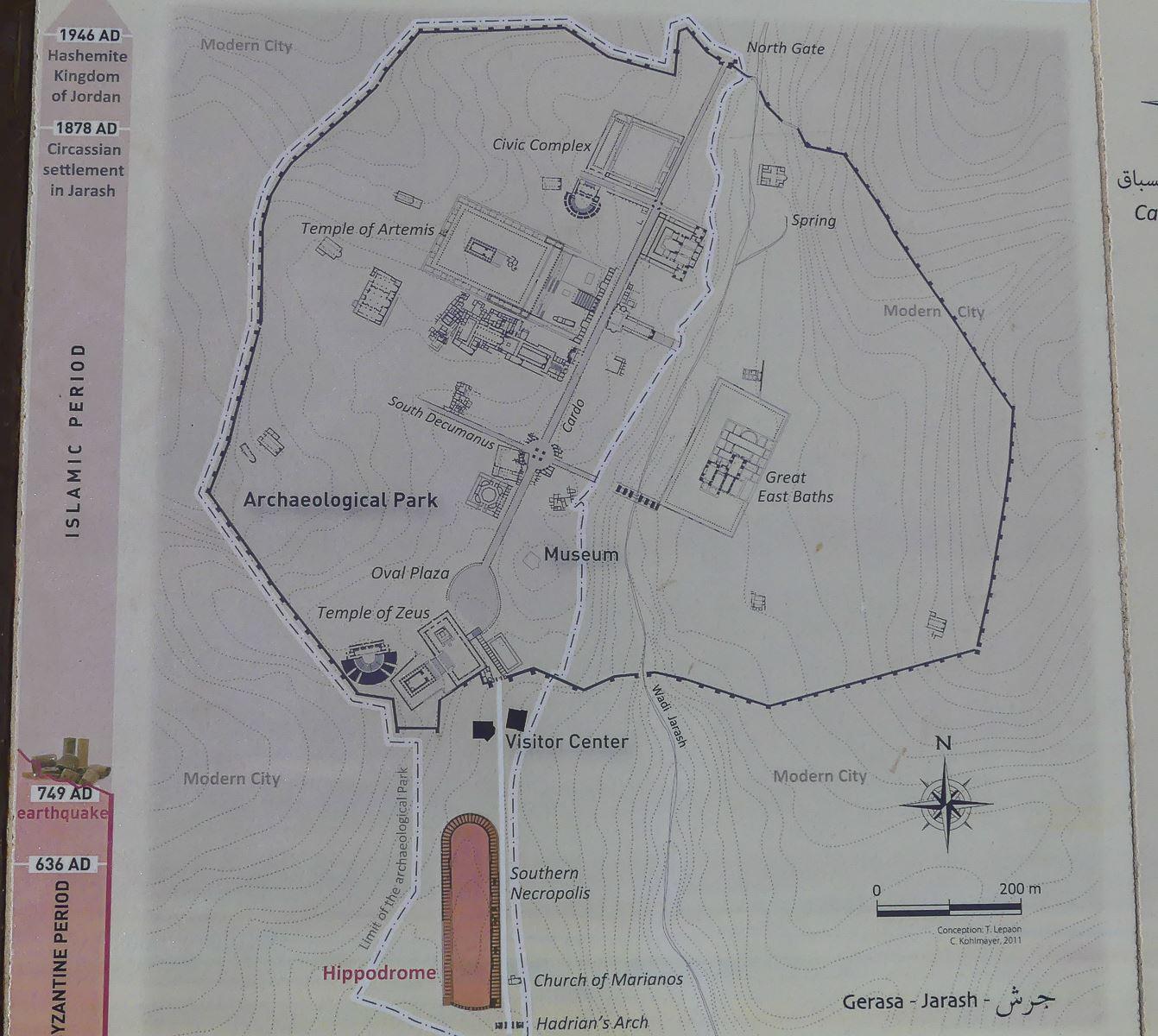 Plan du site de Jerash