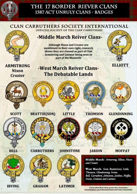 Clan Crests of the 17 Border Clans