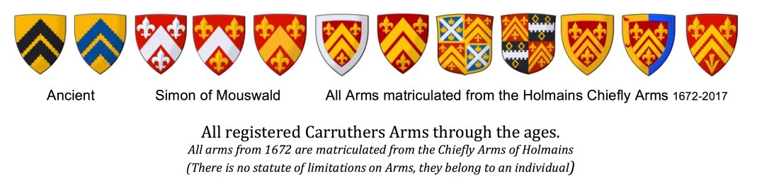 all registered carruthers arms 2
