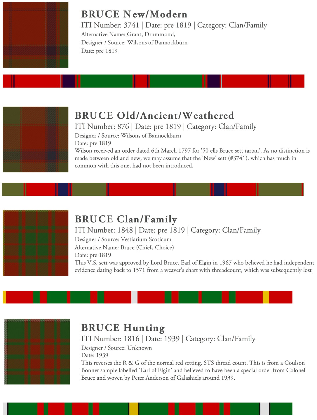 Bruce ancient tartan threadcount.jpg