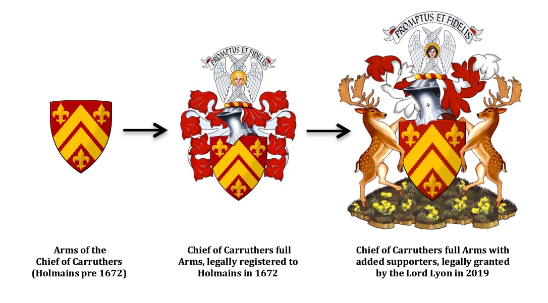 Progression of chiefs arms 2019 copy