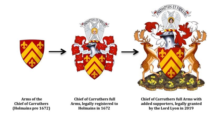 Progression of chiefs arms 2019 copy
