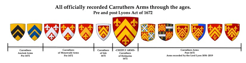 Armorial with gary's arms