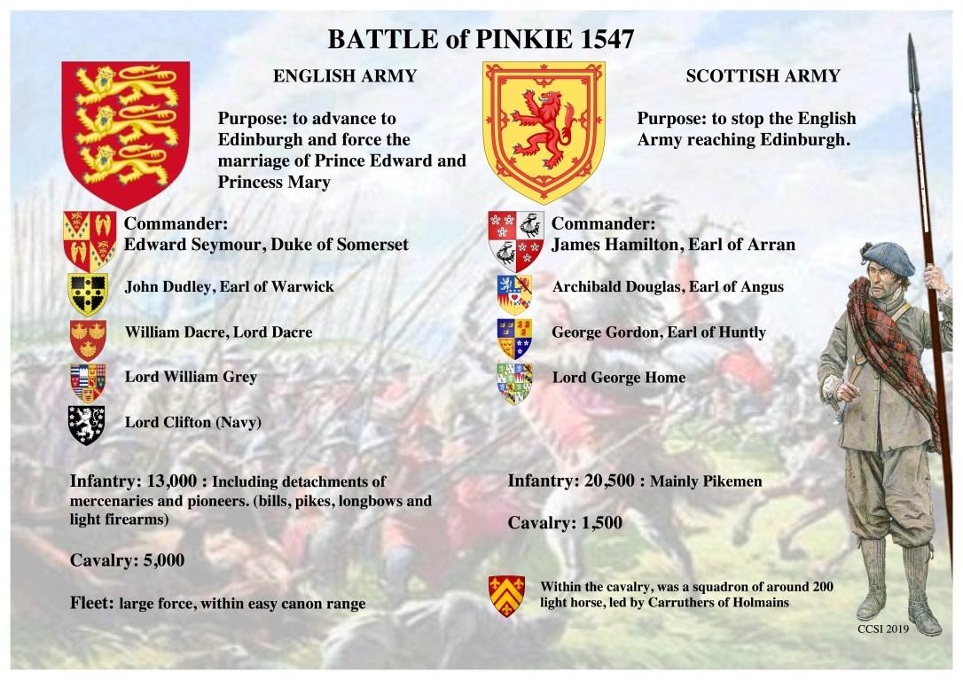 battle-of-Pinkie
