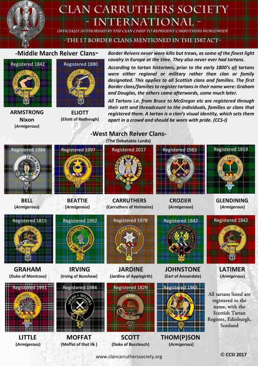 1587 17 tartans and crest final.jpg