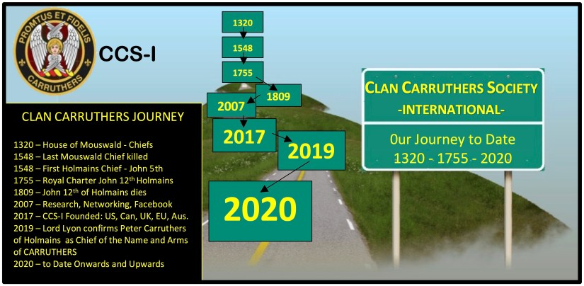 CCSI Our Journey to date 2.jpeg