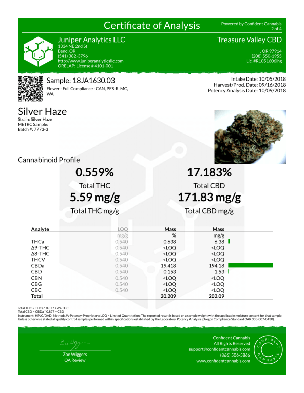 Suver Haze CBD Flower Lab Results 2