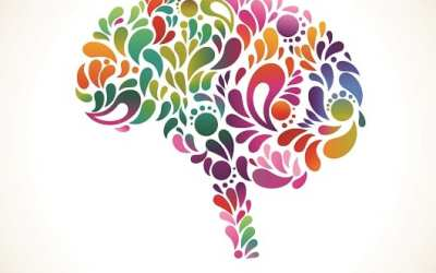 What is psychological well-being?