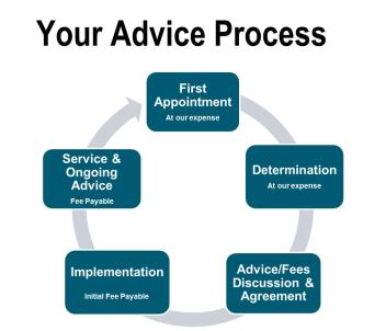 advice_process