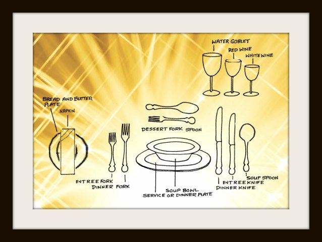Dining Tips -For all situations