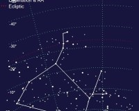 Clarens Night Skies:  Ophiuchus – The Snakeholder