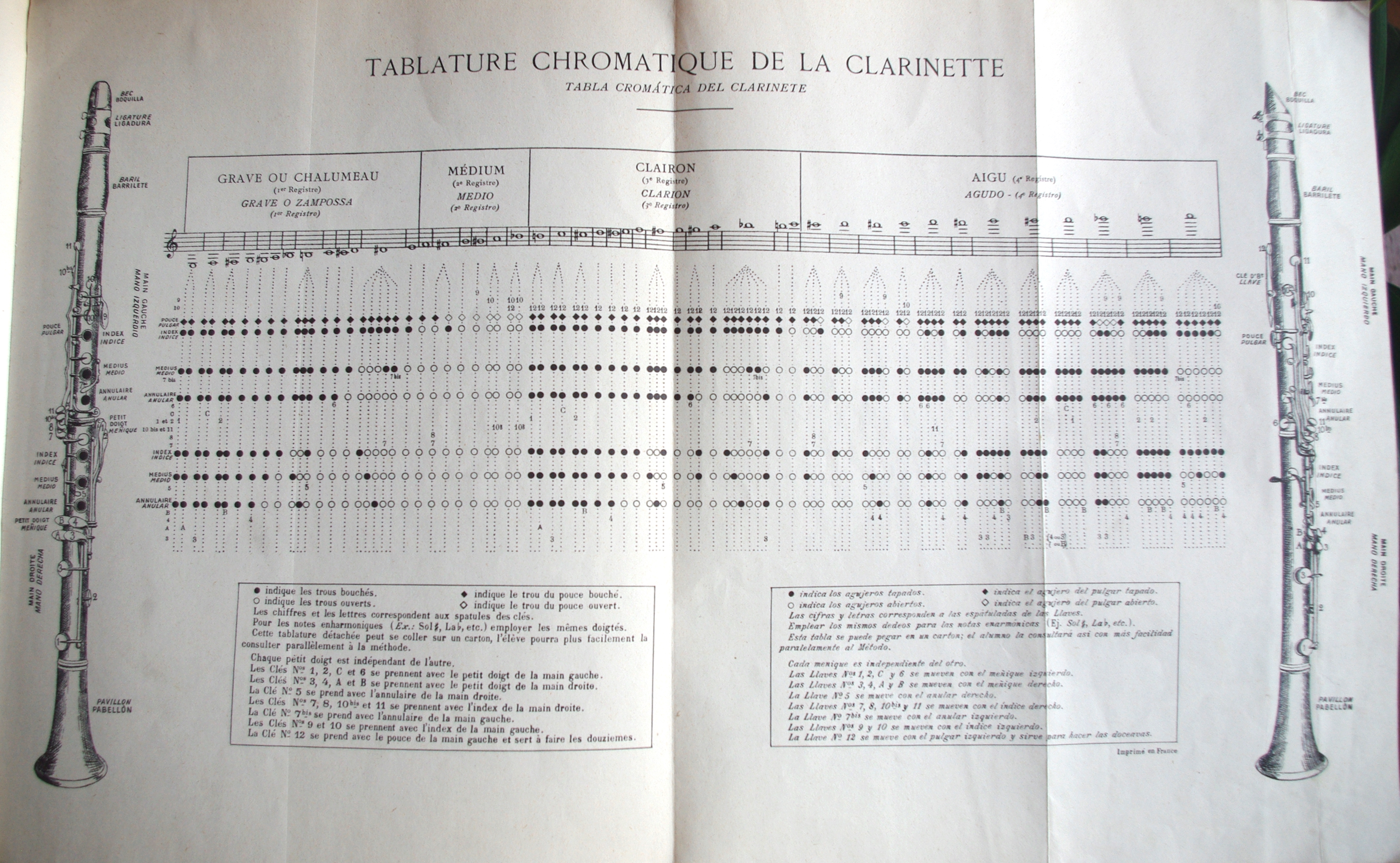 Fingering Charts for Boehm and Albert System Clarinets – clarinets & co.