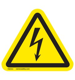 480 volt wiring symbol [ 1000 x 1000 Pixel ]