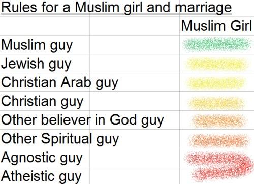 Muslim-girl-bride