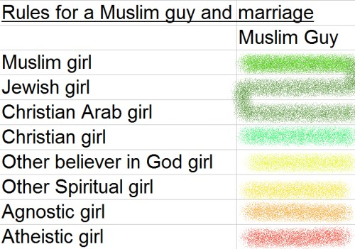 Muslim-guy-marry