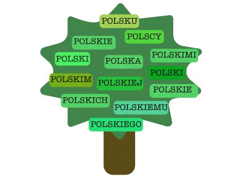Polish language hardest on earth