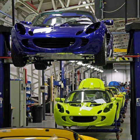 When placing a factory order for a car makes sense