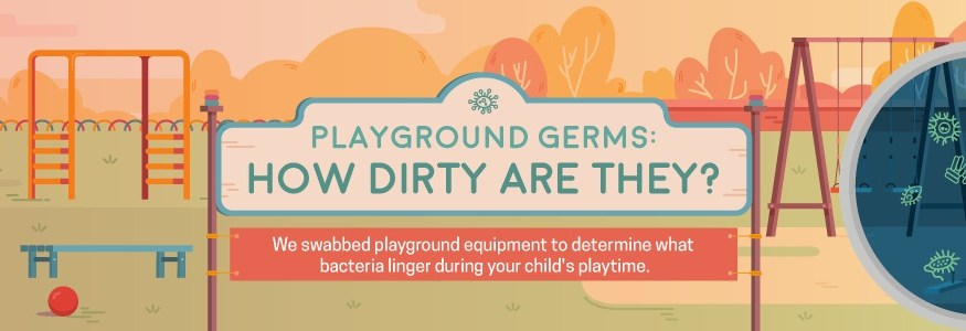 Study: Playgrounds are dirtier than bathroom toilets